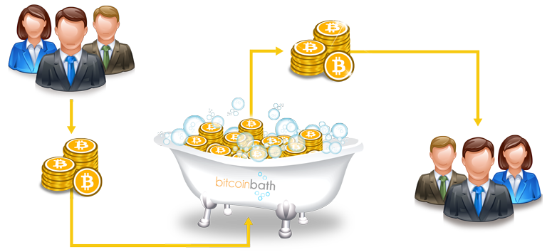 bitcoinmixing[1]