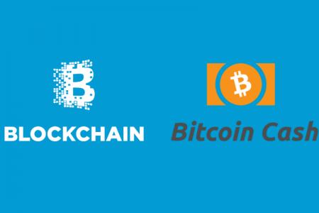 Blockchain.info сообщил о добавлении...