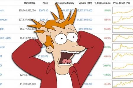 Падение стоимости криптовалютного...