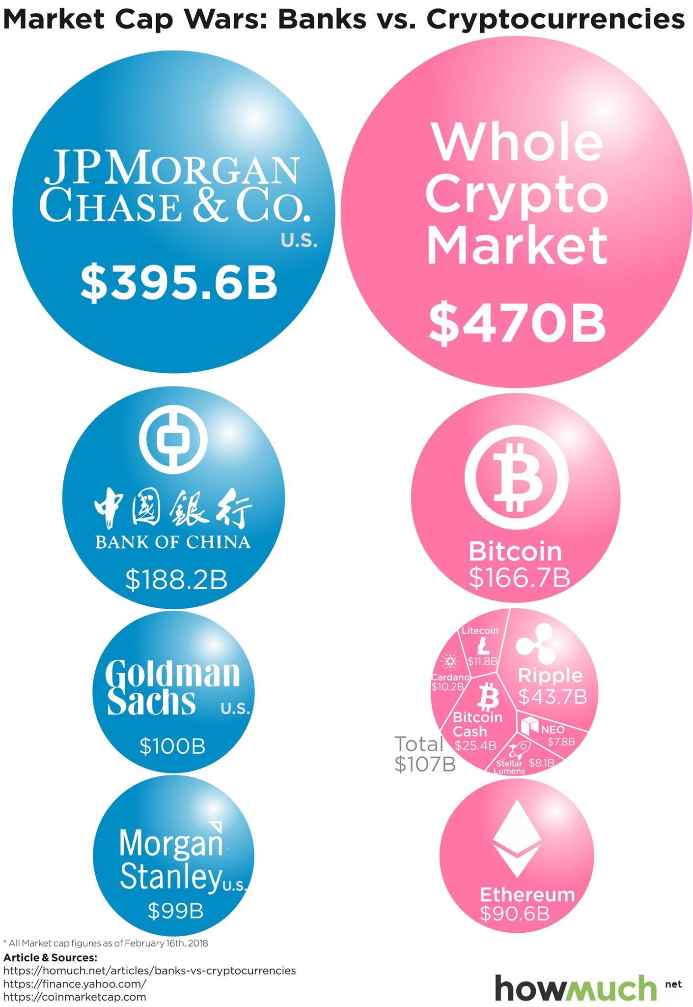 banks-vs-cryptos-f592[1]